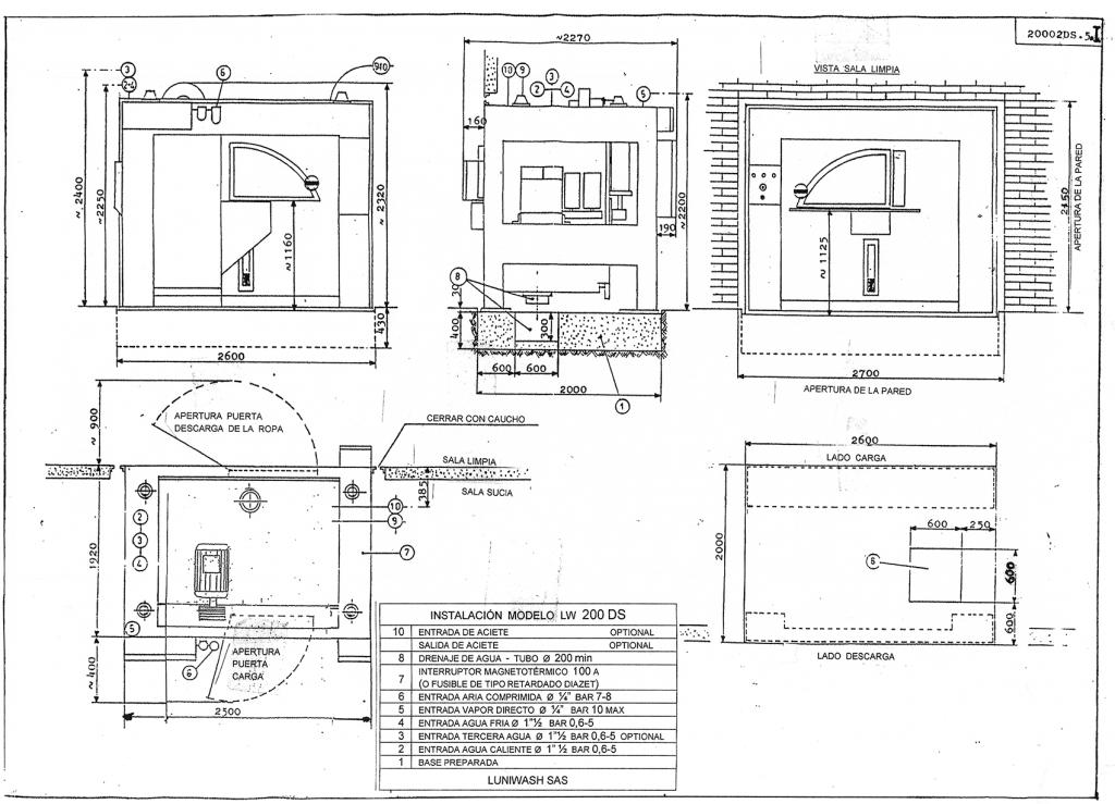 las instrucciones de instalación de la lavadora LW 200 DS - Luniwash